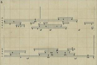 JORNADAS SOBRE DOCUMENTACIÓN Y NUEVAS DISCIPLINAS MUSICALES (arte sonoro y música experimental)